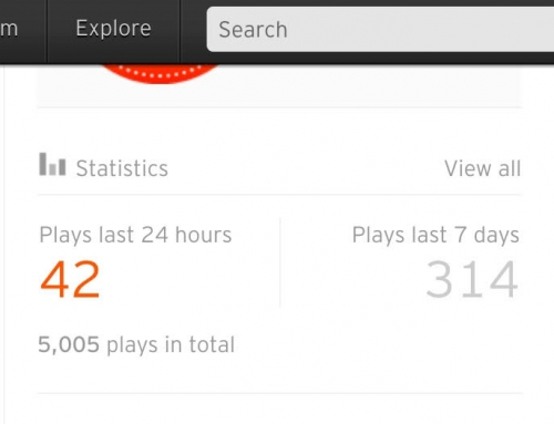 5.000: Clicks doubled on soundcloud!