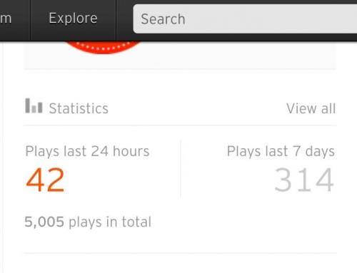 5.000: Clicks auf Soundcloud verdoppelt!